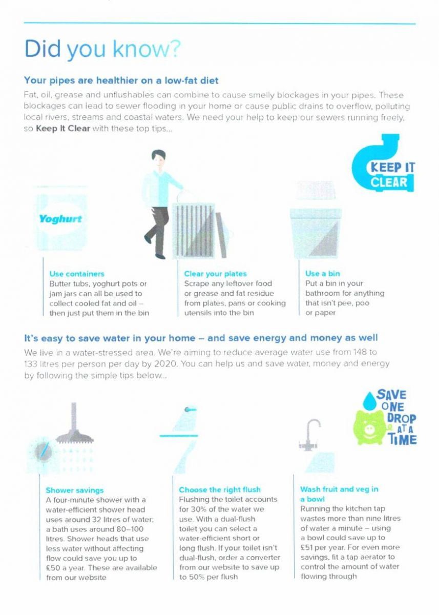How to save water in the home news accommodation yes for How to save water in your house